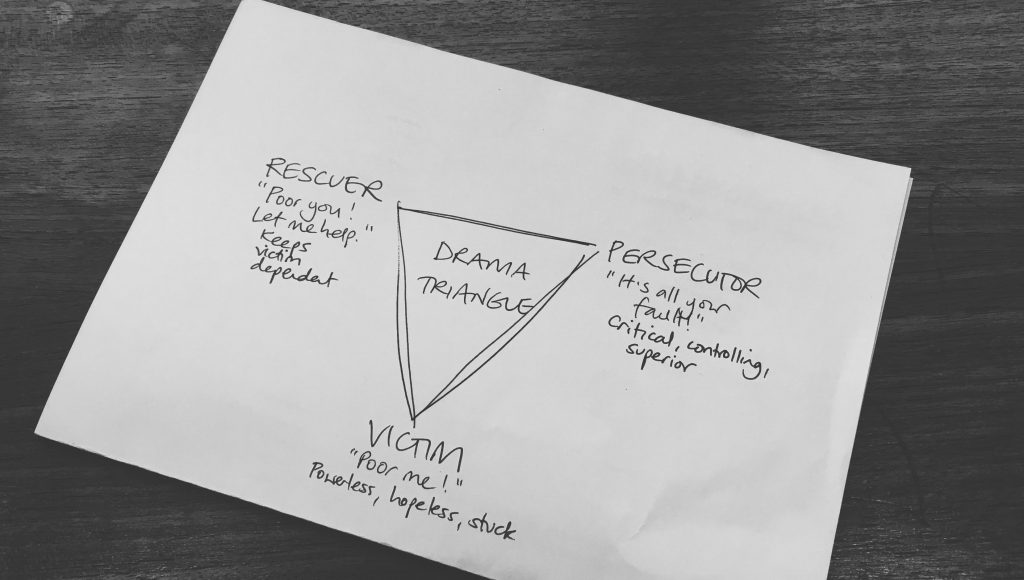 Drama triangle (Stephen Karpman)
